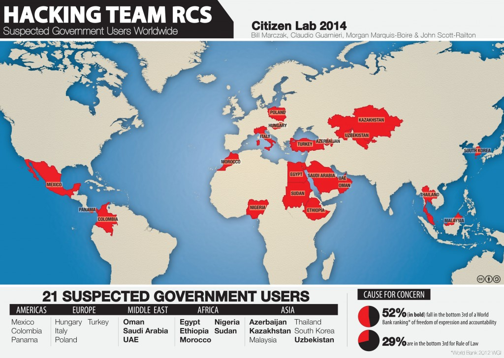 The surveillance firm Hacking Team is back stronger than before