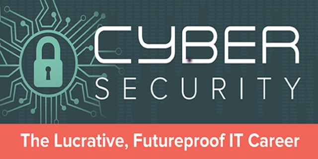 Cyber security job outlook for 2018 and beyond cyber defense as cyber threats continue to grow the need for certified it security professionals remain in demand currently there are roughly half a fandeluxe Images